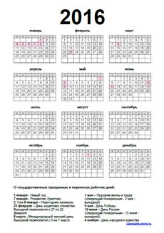 Лунный календарь садовода огородника на 2016 год в сибири