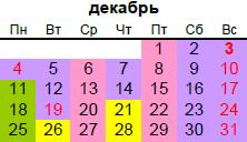 церковный календарь на декабрь 2017